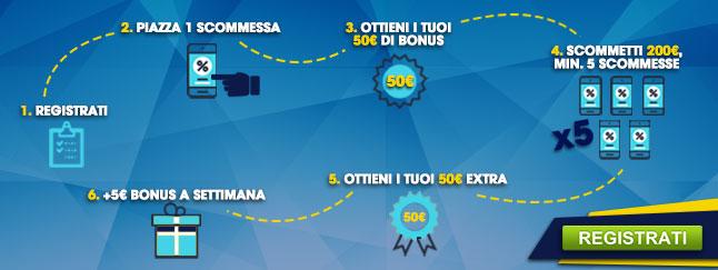 Bonus scommesse sportive 100 euro