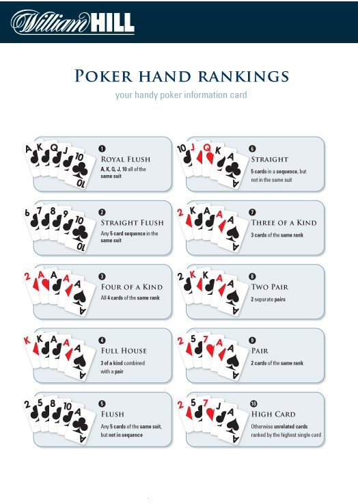 highest valued hand in poker